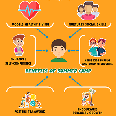 What are some summer camp benefits