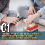 Fun facts about parenting